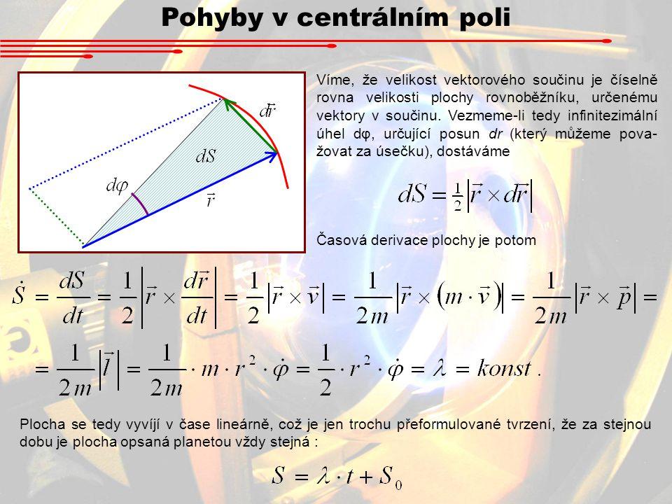 Pohyby v centrálním poli Víme, že velikost vektorového součinu je číselně rovna velikosti plochy rovnoběžníku, určenému vektory v součinu. Vezmeme-li