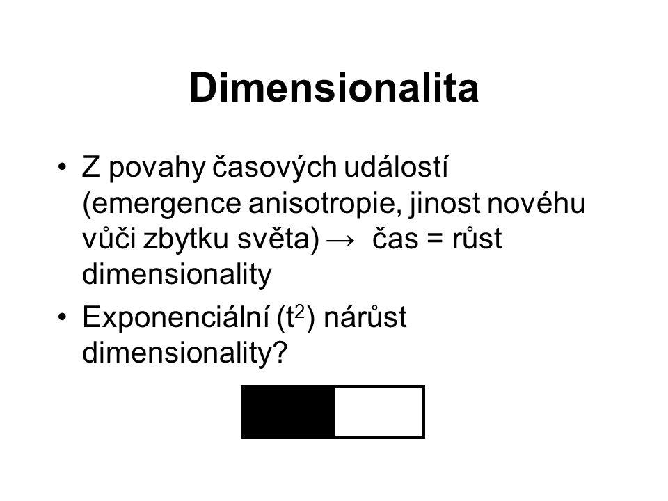 Dimensionalita Z povahy časových událostí (emergence anisotropie, jinost novéhu vůči zbytku světa) → čas = růst dimensionality Exponenciální (t 2 ) ná