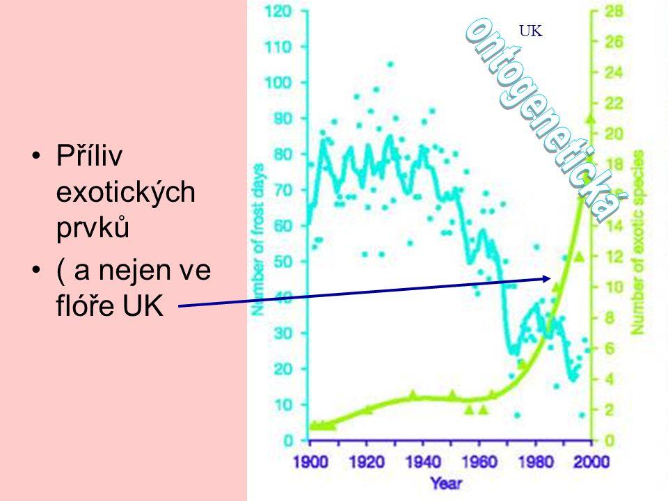 Příliv exotických prvků ( a nejen ve flóře UK UK