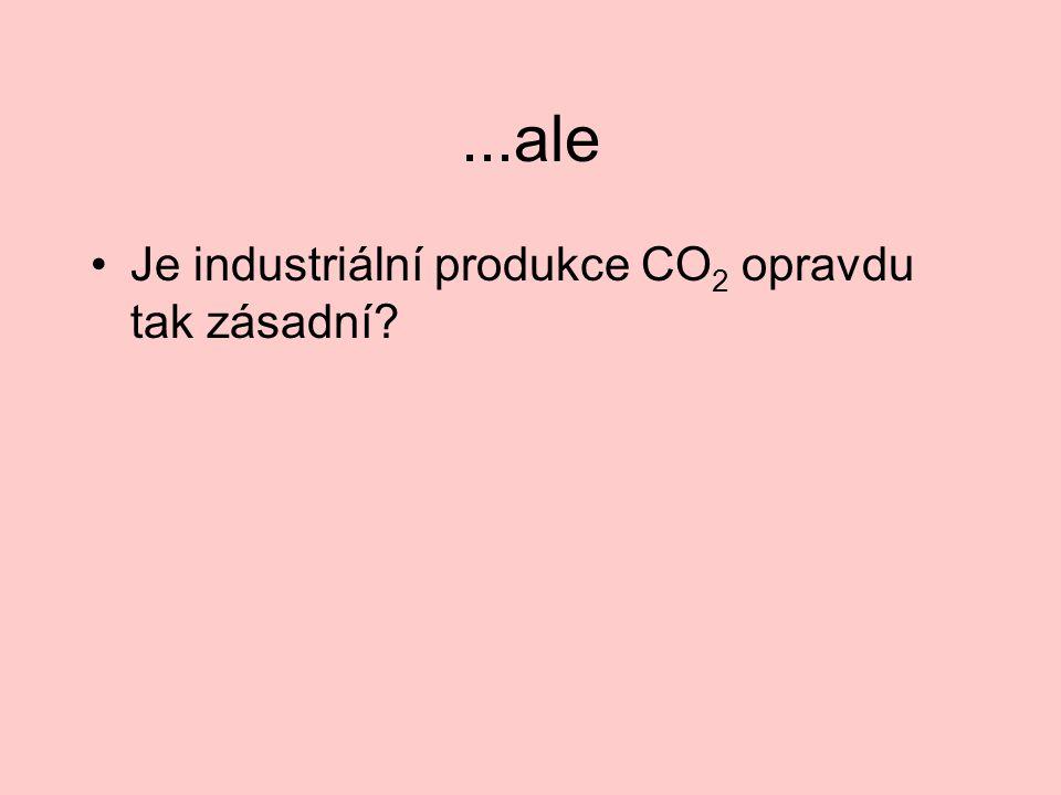 ...ale Je industriální produkce CO 2 opravdu tak zásadní?