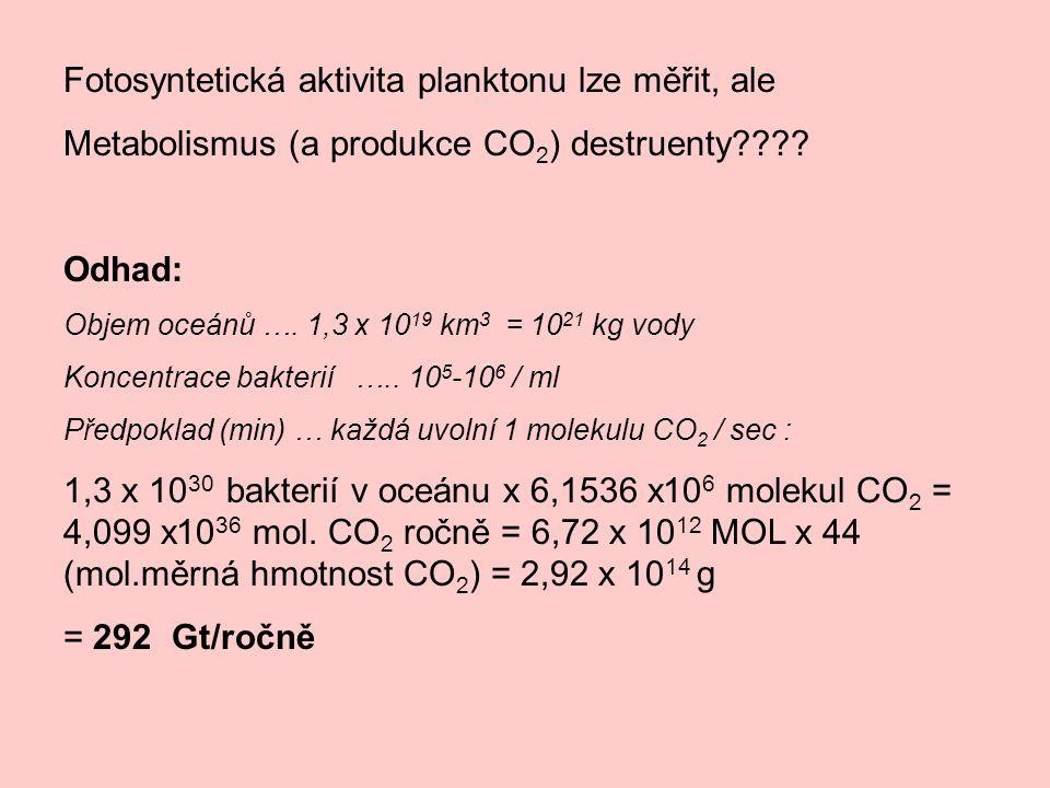 Fotosyntetická aktivita planktonu lze měřit, ale Metabolismus (a produkce CO 2 ) destruenty???? Odhad: Objem oceánů …. 1,3 x 10 19 km 3 = 10 21 kg vod