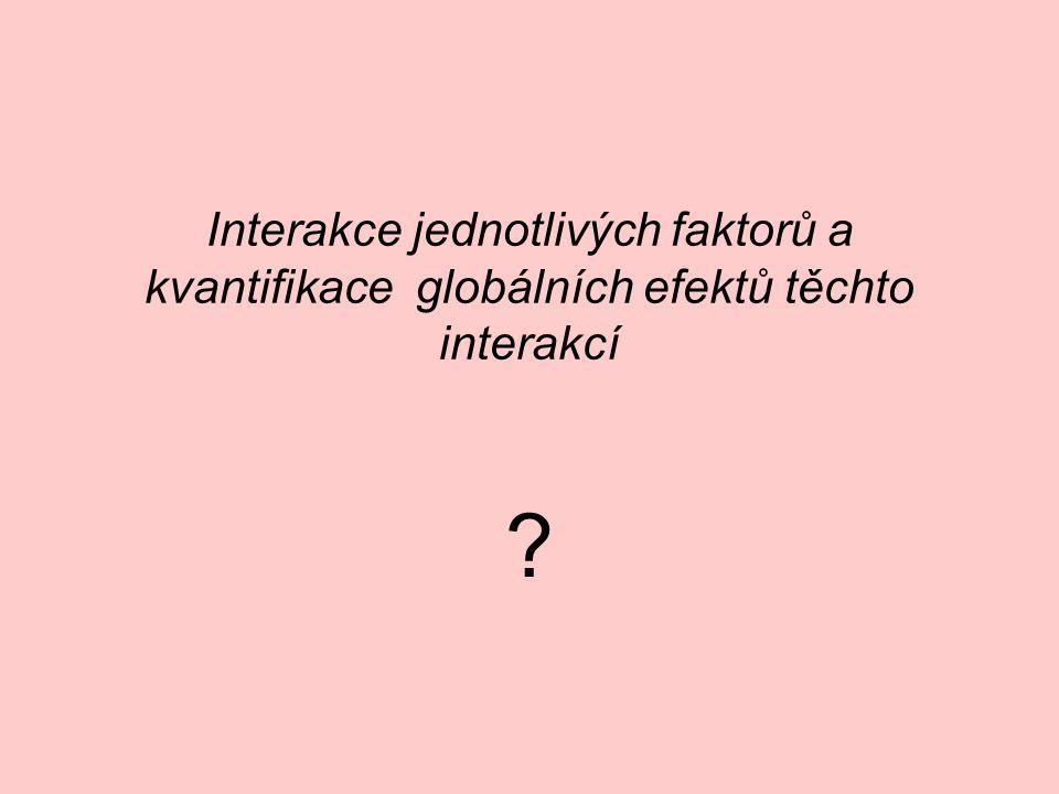 Interakce jednotlivých faktorů a kvantifikace globálních efektů těchto interakcí ?