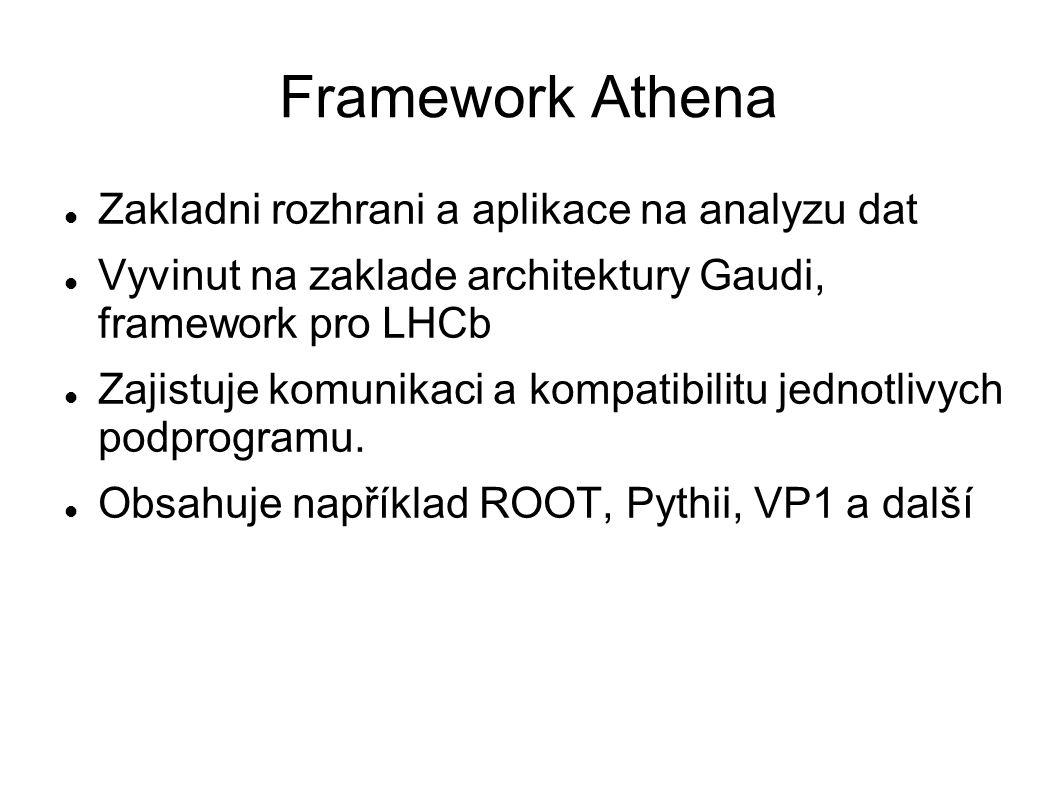 Framework Athena Zakladni rozhrani a aplikace na analyzu dat Vyvinut na zaklade architektury Gaudi, framework pro LHCb Zajistuje komunikaci a kompatibilitu jednotlivych podprogramu.
