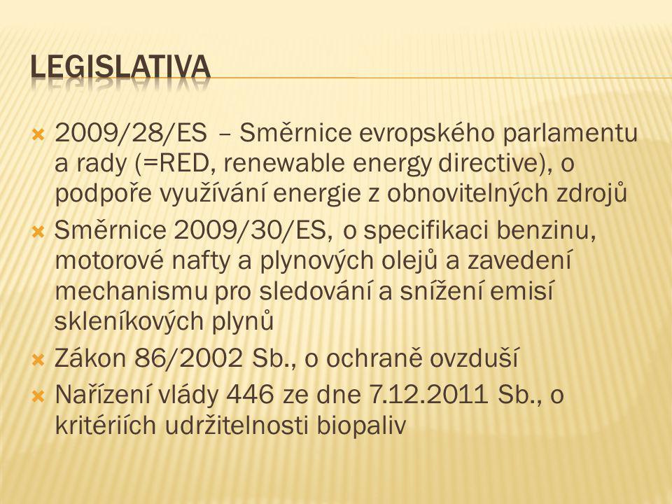  2009/28/ES – Směrnice evropského parlamentu a rady (=RED, renewable energy directive), o podpoře využívání energie z obnovitelných zdrojů  Směrnice 2009/30/ES, o specifikaci benzinu, motorové nafty a plynových olejů a zavedení mechanismu pro sledování a snížení emisí skleníkových plynů  Zákon 86/2002 Sb., o ochraně ovzduší  Nařízení vlády 446 ze dne 7.12.2011 Sb., o kritériích udržitelnosti biopaliv