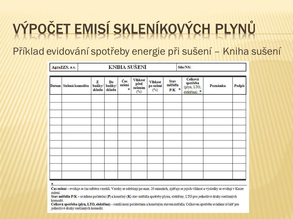 Příklad evidování spotřeby energie při sušení – Kniha sušení