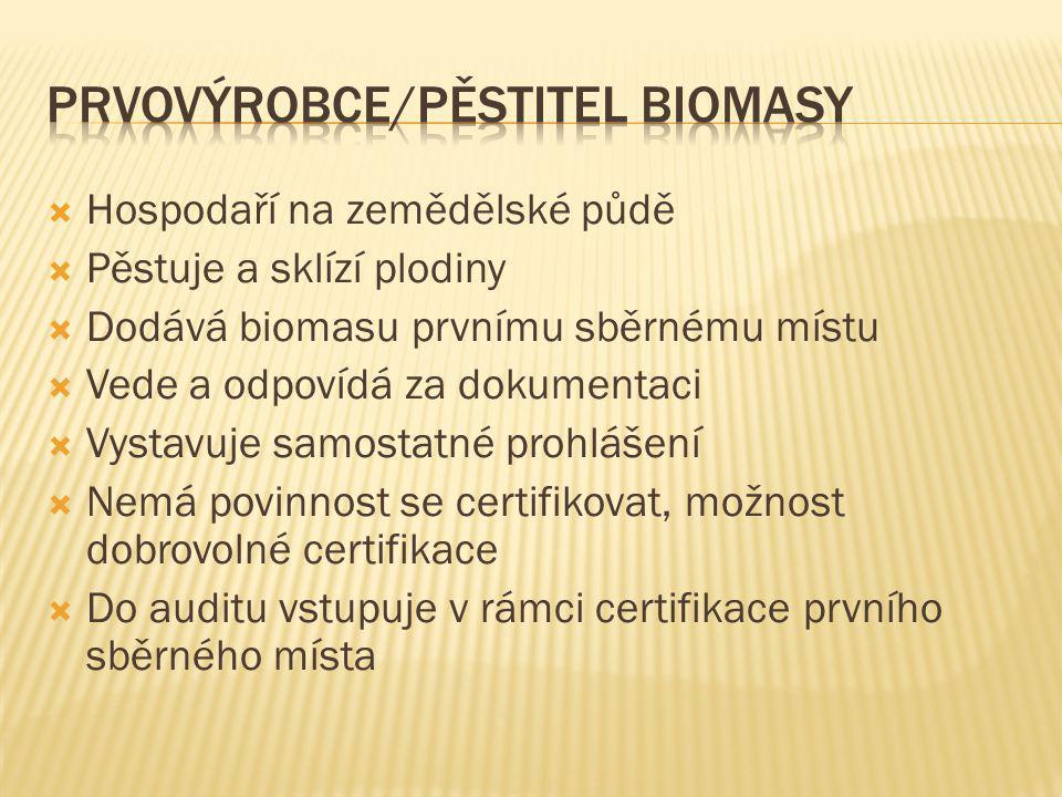  Hospodaří na zemědělské půdě  Pěstuje a sklízí plodiny  Dodává biomasu prvnímu sběrnému místu  Vede a odpovídá za dokumentaci  Vystavuje samostatné prohlášení  Nemá povinnost se certifikovat, možnost dobrovolné certifikace  Do auditu vstupuje v rámci certifikace prvního sběrného místa