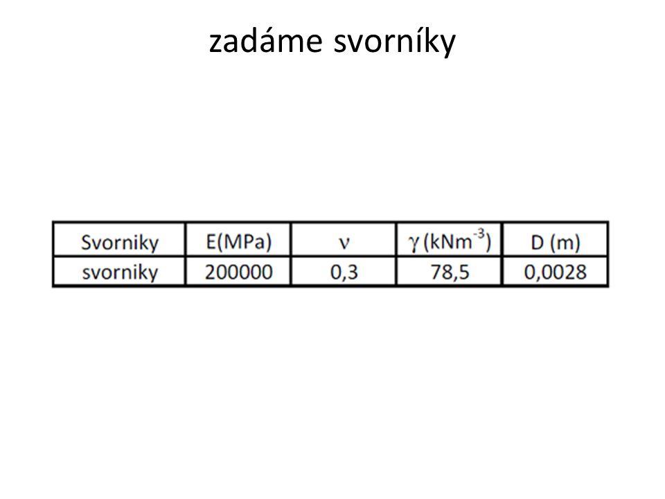 Parametry svorníků 1) v záhlaví model-property-attribute 2) klik na add-line 3) ponecháme ID číslo a vepíšeme název (svornik), element type vybereme embedded truss a materiál zadáme tlačítkem add 5) dále klikneme na add-property 6) v kartě property vyplníme jméno (prop-svornik).