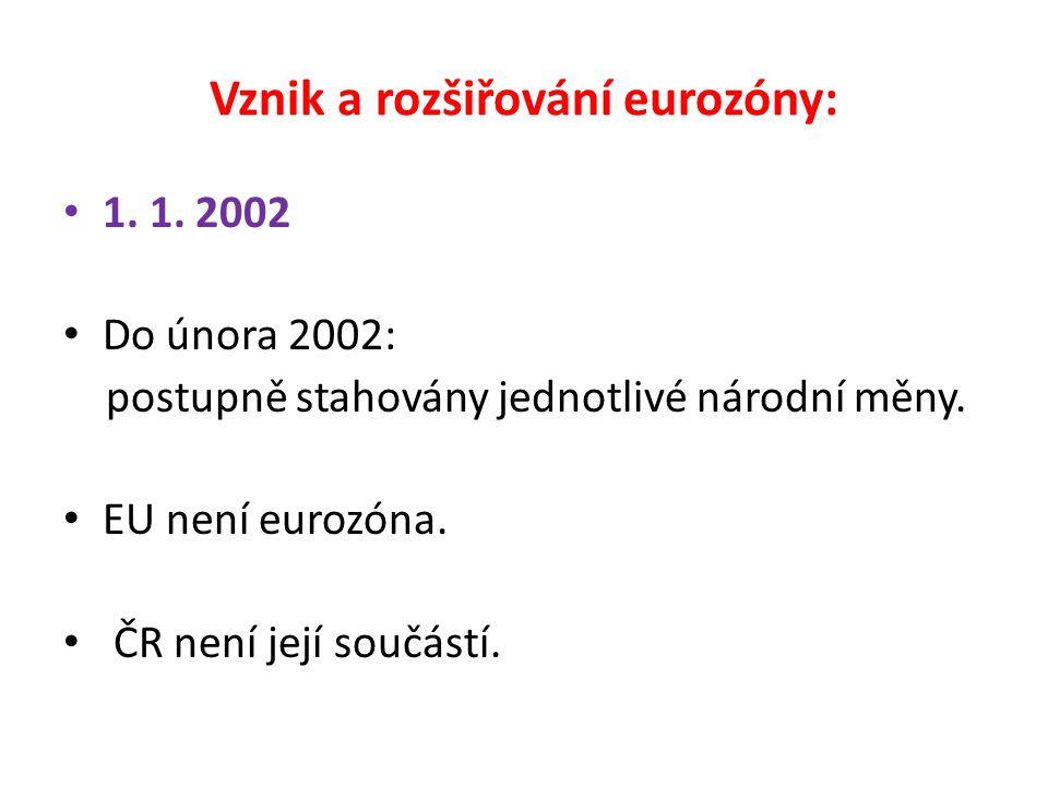 Vznik a rozšiřování eurozóny: 1. 1. 2002 Do února 2002: postupně stahovány jednotlivé národní měny. EU není eurozóna. ČR není její součástí.