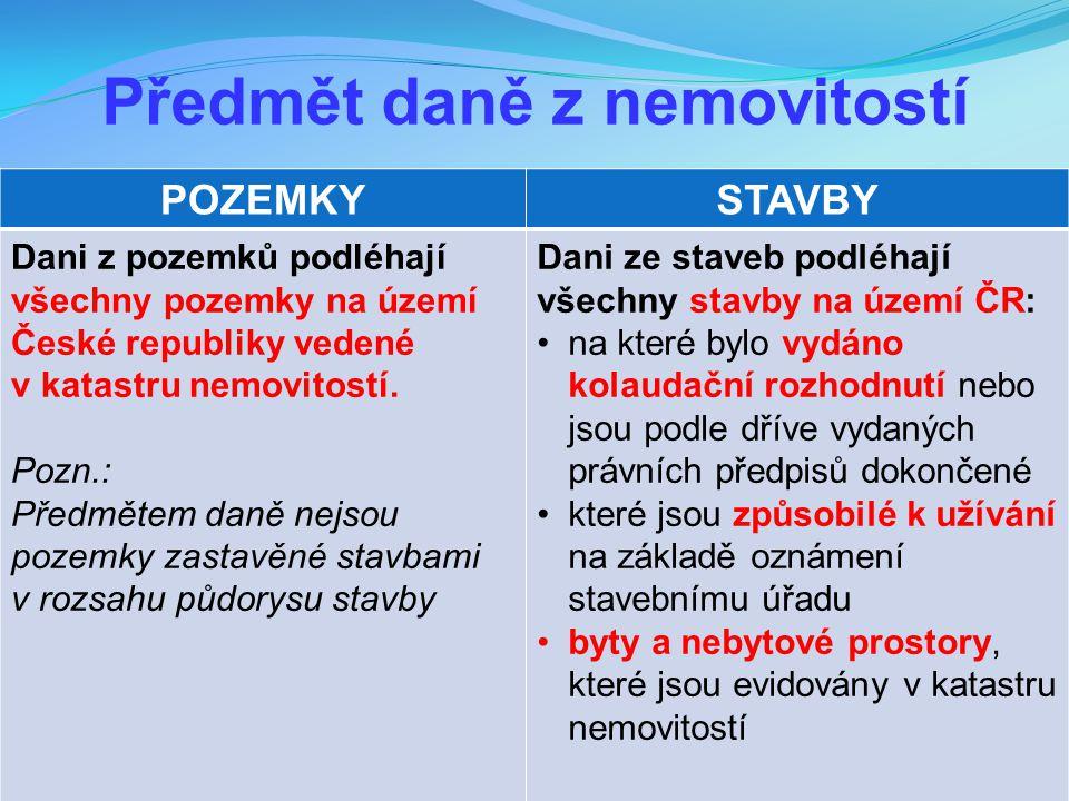 Příklad Jana Nová je jediným vlastníkem bytu Katastrální území: Ostrava-Poruba Výměra podlahové plochy: 70 m 2 Základní koeficient podle velikosti obce (67 tis.