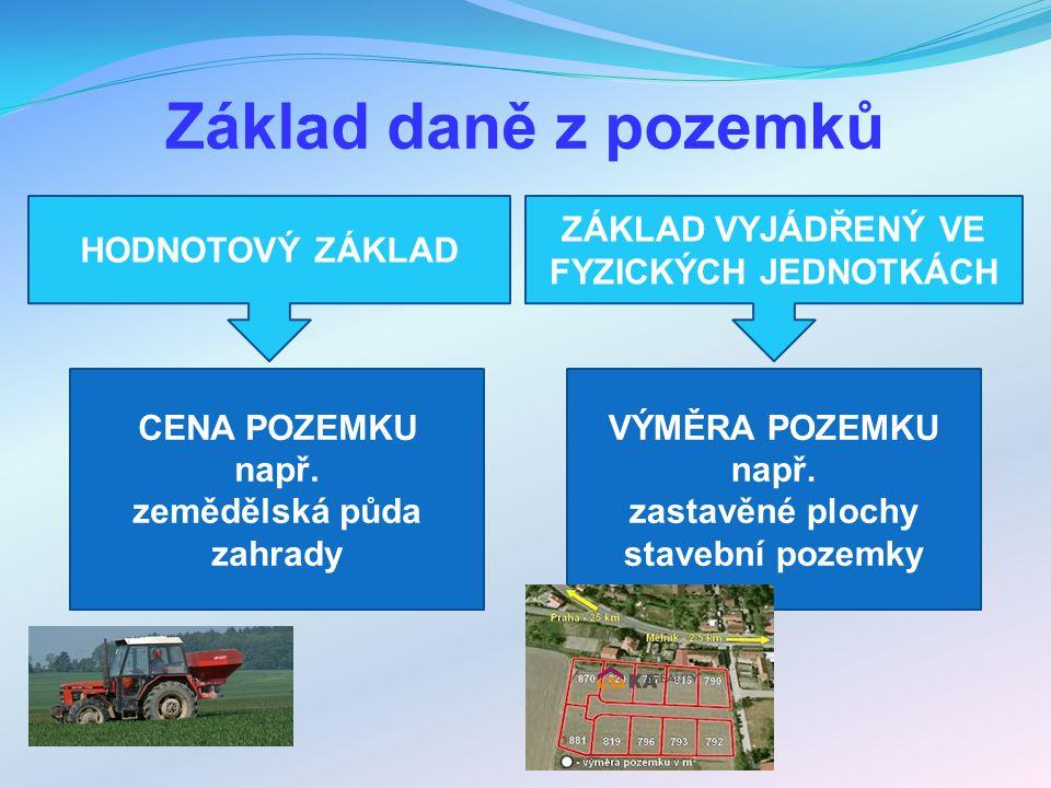 Základ daně z pozemků HODNOTOVÝ ZÁKLAD ZÁKLAD VYJÁDŘENÝ VE FYZICKÝCH JEDNOTKÁCH CENA POZEMKU např. zemědělská půda zahrady VÝMĚRA POZEMKU např. zastav