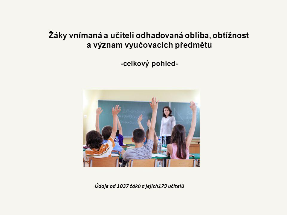 Obliba předmětů z pohledu žáků a učitelů žáků učiteléžáci informatika tělesná výchova výtvarná výchova pracovní výchovarodinná výchova pracovní výchova občanská výchovahudební výchova zeměpisdějepis hudební výchovaangličtina občanská výchova přírodovědazeměpis dějepispřírodověda fyzikachemie němčinačeský jazyk chemiematematika němčina český jazykfyzika
