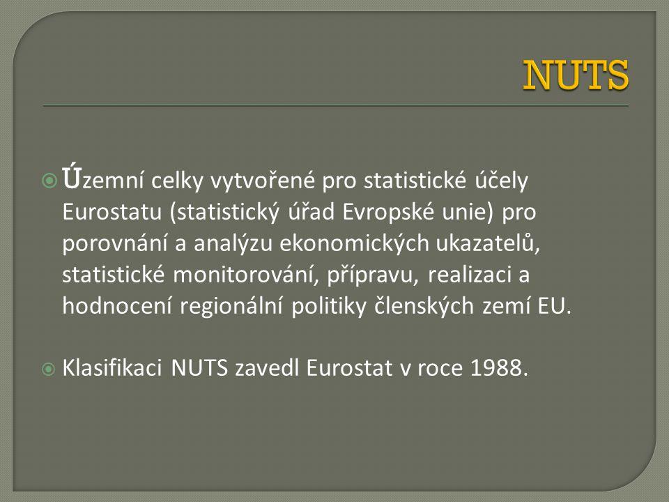  Ú zemní celky vytvořené pro statistické účely Eurostatu (statistický úřad Evropské unie) pro porovnání a analýzu ekonomických ukazatelů, statistické