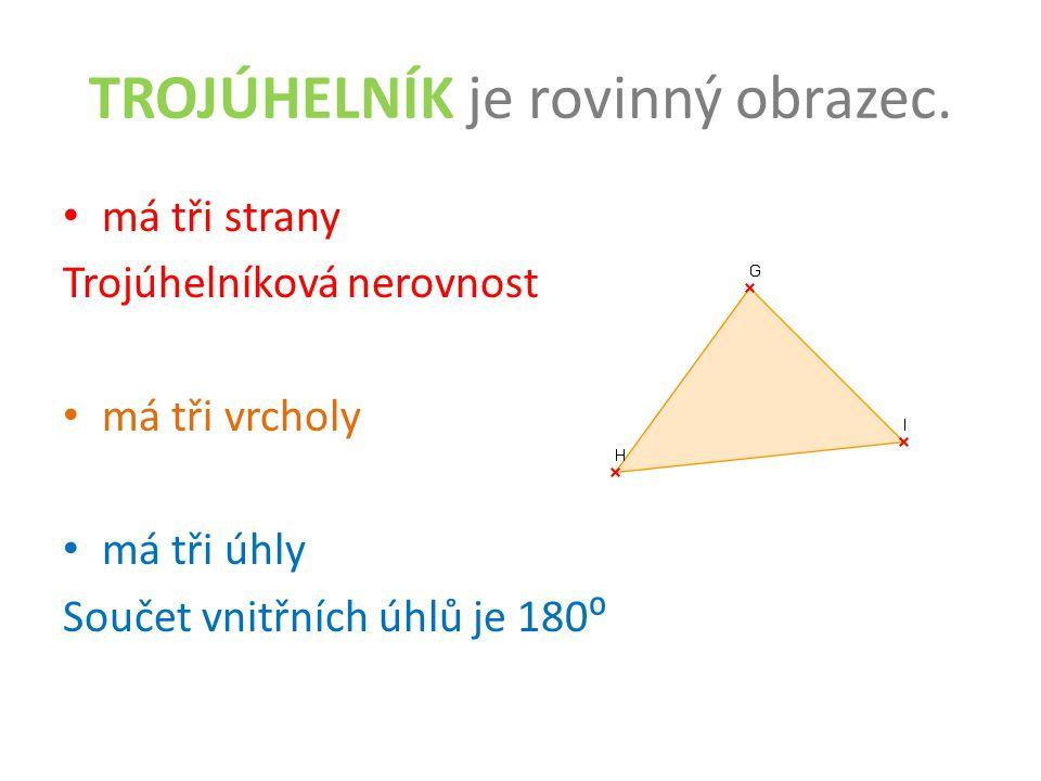 TROJÚHELNÍK je rovinný obrazec. má tři strany Trojúhelníková nerovnost má tři vrcholy má tři úhly Součet vnitřních úhlů je 180⁰