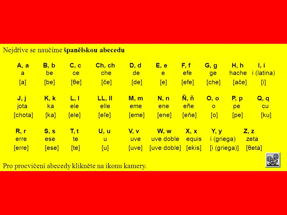Nejdříve se naučíme španělskou abecedu A, a B, b C, c Ch, ch D, d E, e F, f G, g H, h I, i a be ce che de e efe ge hache i (latina) [a] [be] [θe] [če] [de] [e] [efe] [che] [ače] [i] J, j K, k L, l LL, ll M, m N, n Ñ, ñ O, o P, p Q, q jota ka ele elle eme ene eñe o pe cu [chota] [ka] [ele] [eľe] [eme] [ene] [eňe] [o] [pe] [ku] R, r S, s T, t U, u V, v W, w X, x Y, y Z, z erre ese te u uve uve doble equis i (griega) zeta [erre] [ese] [te] [u] [uve] [uve doble] [ekis] [i (griega)] [θeta] Pro procvičení abecedy klikněte na ikonu kamery.