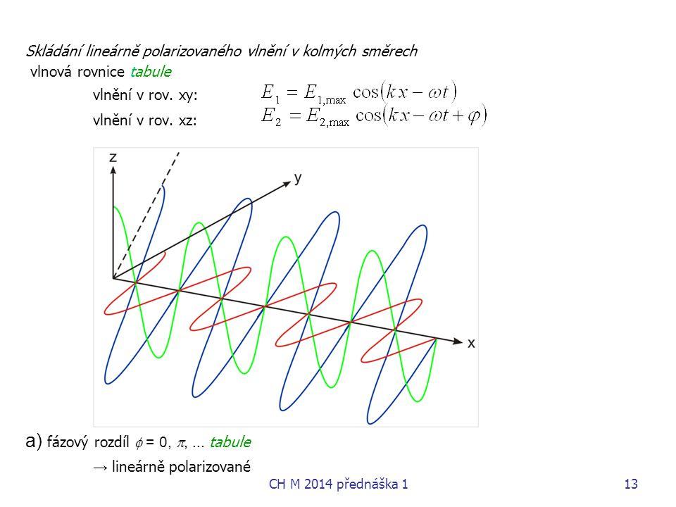 Skládání lineárně polarizovaného vlnění v kolmých směrech vlnová rovnice tabule vlnění v rov. xy: vlnění v rov. xz: a) fázový rozdíl  = 0, ,... tab