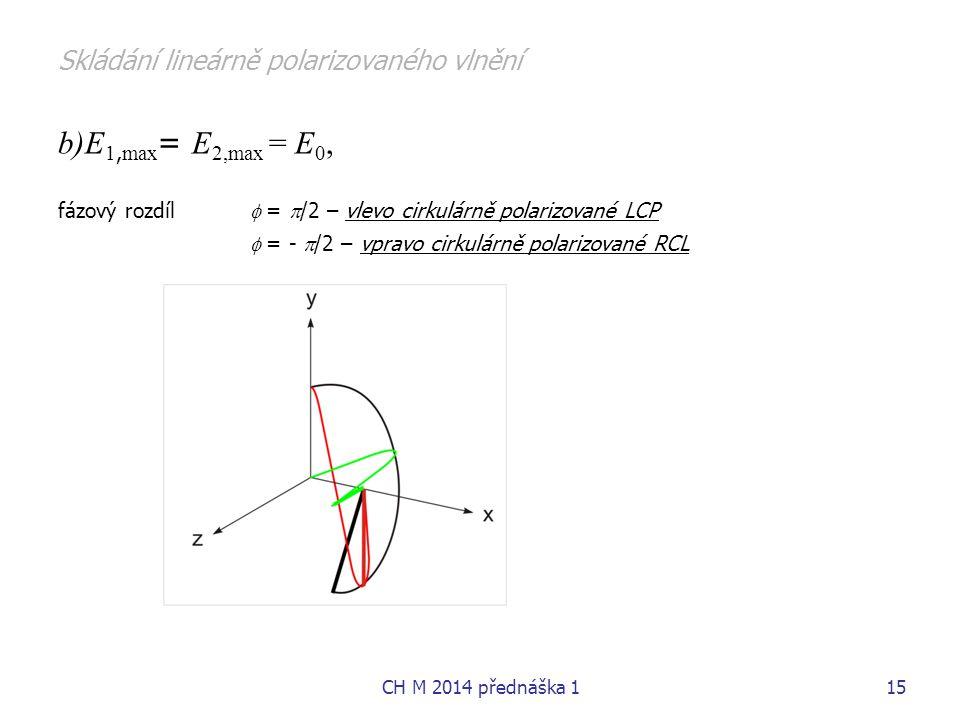 Skládání lineárně polarizovaného vlnění b)E 1, max = E 2,max = E 0, fázový rozdíl  =  /2 – vlevo cirkulárně polarizované LCP  = -  /2 – vpravo c