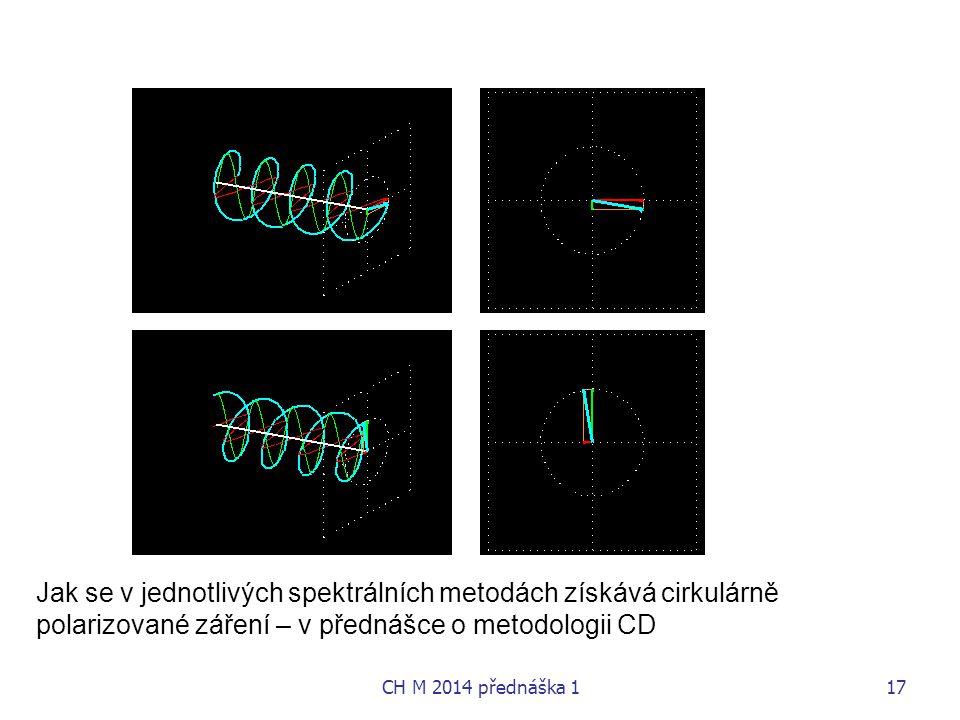 Jak se v jednotlivých spektrálních metodách získává cirkulárně polarizované záření – v přednášce o metodologii CD CH M 2014 přednáška 117