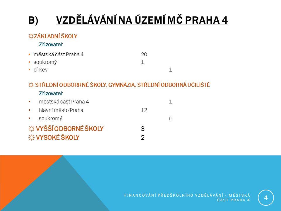 B)VZDĚLÁVÁNÍ NA ÚZEMÍ MČ PRAHA 4 ☼ZÁKLADNÍ ŠKOLY Zřizovatel: městská část Praha 420 soukromý 1 církev 1 ☼ STŘEDNÍ ODBORRNÉ ŠKOLY, GYMNÁZIA, STŘEDNÍ OD
