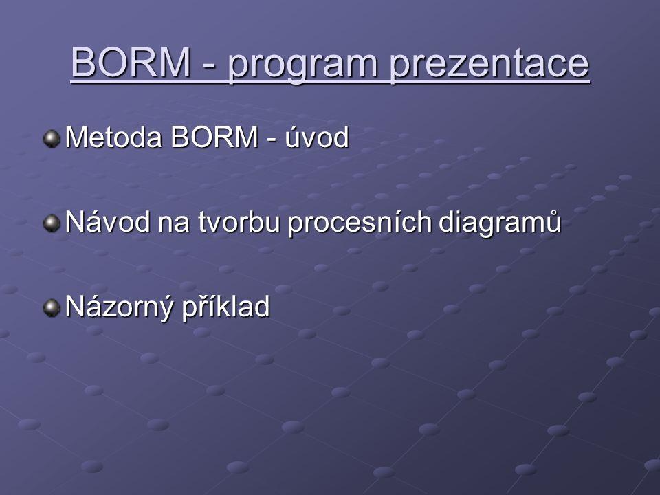 BORM - program prezentace Metoda BORM - úvod Návod na tvorbu procesních diagramů Názorný příklad