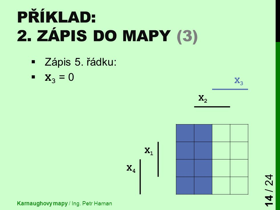 X3X3 X2X2 X1X1 X4X4 PŘÍKLAD: 2. ZÁPIS DO MAPY (3)  Zápis 5. řádku:  X 3 = 0 Karnaughovy mapy / Ing. Petr Haman 14 / 24