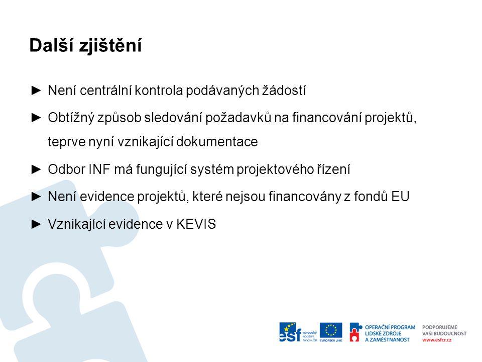 Další zjištění ►Není centrální kontrola podávaných žádostí ►Obtížný způsob sledování požadavků na financování projektů, teprve nyní vznikající dokumentace ►Odbor INF má fungující systém projektového řízení ►Není evidence projektů, které nejsou financovány z fondů EU ►Vznikající evidence v KEVIS