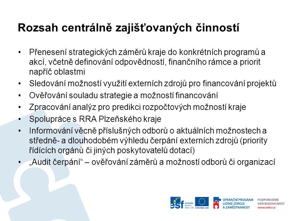 """Rozsah centrálně zajišťovaných činností Přenesení strategických záměrů kraje do konkrétních programů a akcí, včetně definování odpovědností, finančního rámce a priorit napříč oblastmi Sledování možností využití externích zdrojů pro financování projektů Ověřování souladu strategie a možností financování Zpracování analýz pro predikci rozpočtových možností kraje Spolupráce s RRA Plzeňského kraje Informování věcně příslušných odborů o aktuálních možnostech a středně- a dlouhodobém výhledu čerpání externích zdrojů (priority řídících orgánů či jiných poskytovatelů dotací) """"Audit čerpání – ověřování záměrů a možností odborů či organizací"""