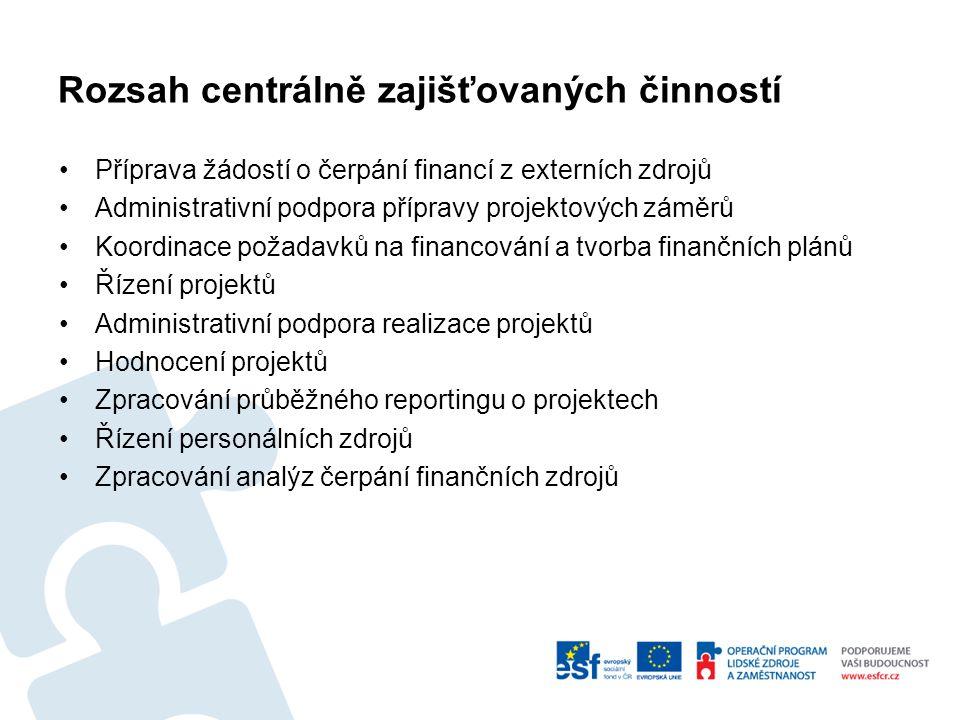 Rozsah centrálně zajišťovaných činností Příprava žádostí o čerpání financí z externích zdrojů Administrativní podpora přípravy projektových záměrů Koo