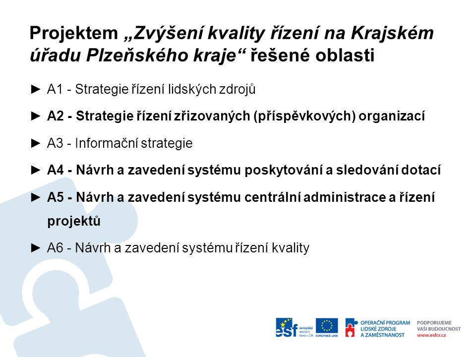 """Projektem """"Zvýšení kvality řízení na Krajském úřadu Plzeňského kraje řešené oblasti ►A1 - Strategie řízení lidských zdrojů ►A2 - Strategie řízení zřizovaných (příspěvkových) organizací ►A3 - Informační strategie ►A4 - Návrh a zavedení systému poskytování a sledování dotací ►A5 - Návrh a zavedení systému centrální administrace a řízení projektů ►A6 - Návrh a zavedení systému řízení kvality"""
