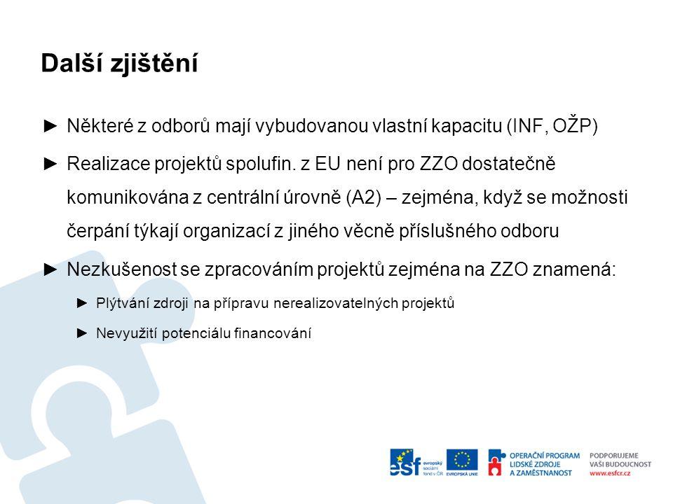 Další zjištění ►Některé z odborů mají vybudovanou vlastní kapacitu (INF, OŽP) ►Realizace projektů spolufin. z EU není pro ZZO dostatečně komunikována