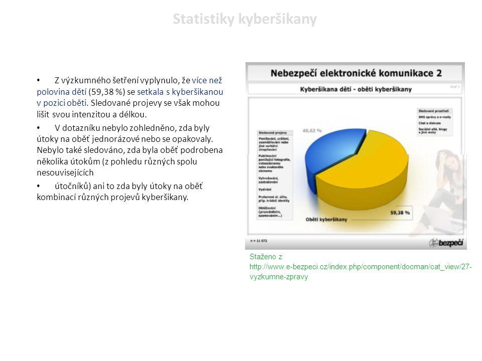 Z výzkumného šetření vyplynulo, že více než polovina dětí (59,38 %) se setkala s kyberšikanou v pozici oběti. Sledované projevy se však mohou lišit sv
