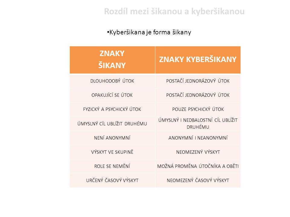 Staženo z http://www.ebezpeci.cz/index.php/component/docman/cat_view/27- vyzkumne-zpravy Vzorek byl tvořen ze 49,17 % chlapci a 50,83 % dívkami.