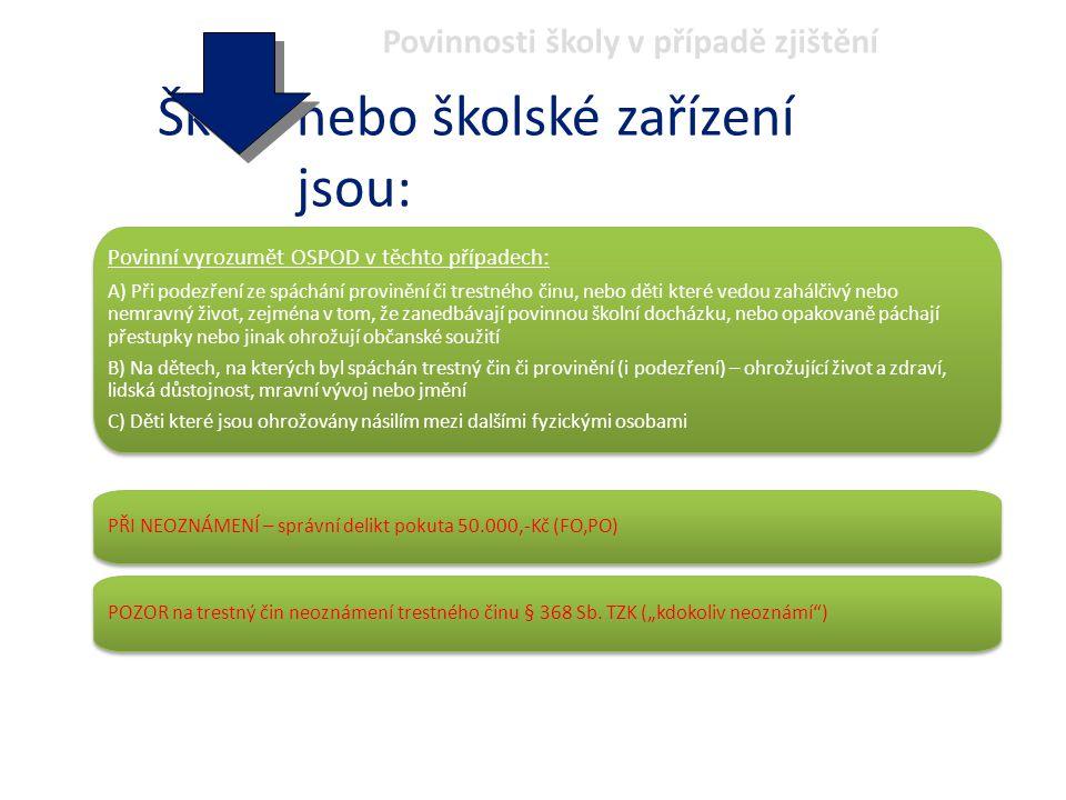 Škola nebo školské zařízení jsou: Povinnosti školy v případě zjištění Povinní vyrozumět OSPOD v těchto případech: A) Při podezření ze spáchání provině