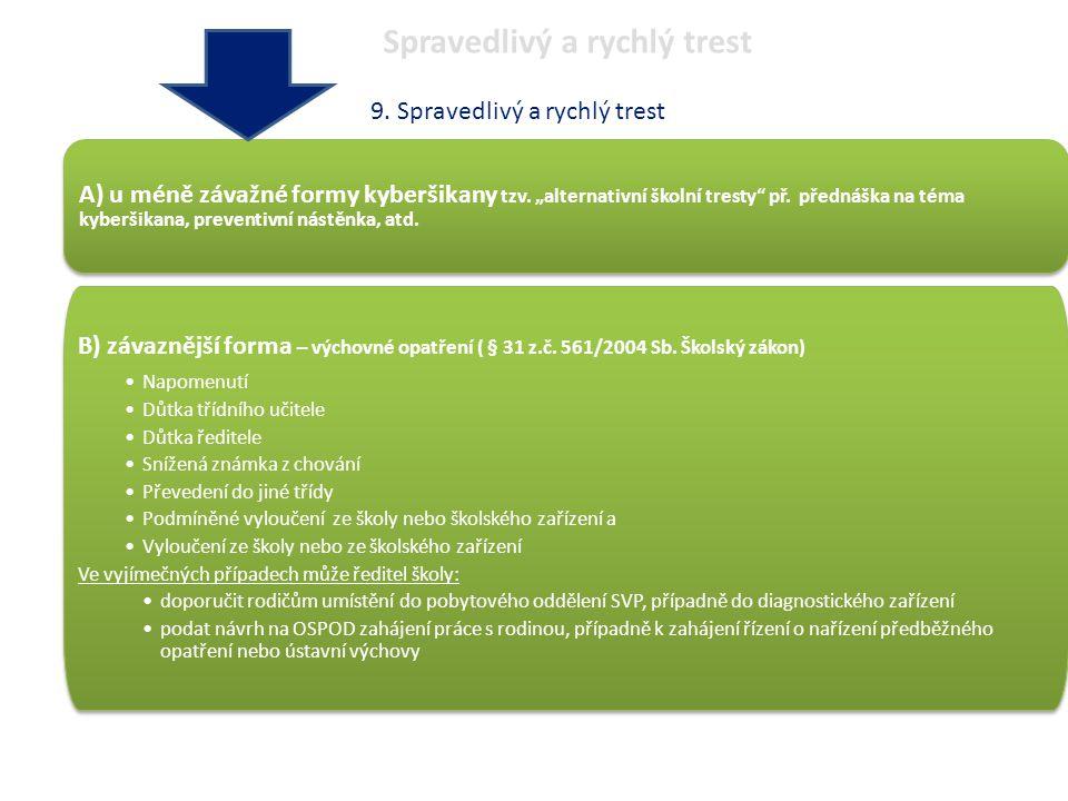 Právní kvalifikace kyberšikany Další možný útok ve formě skutkové podstaty trestného činu je uveden v hlavě III Trestné činy proti lidské důstojnosti v sexuální oblasti.
