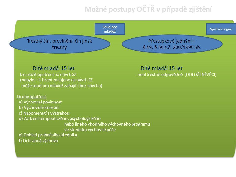 Právní kvalifikace kyberšikany Přestupkové jednání