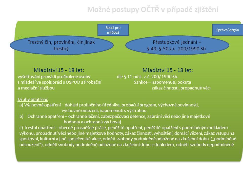 S možností zapojit se do výzkumného šetření bylo osloveno přes 4 000 škol (ZŠ a SŠ) z celého území ČR.