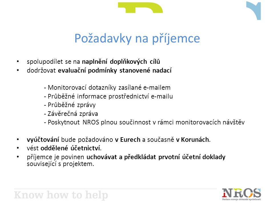 Požadavky na příjemce spolupodílet se na naplnění doplňkových cílů dodržovat evaluační podmínky stanovené nadací - Monitorovací dotazníky zasílané e-mailem - Průběžné informace prostřednictví e-mailu - Průběžné zprávy - Závěrečná zpráva - Poskytnout NROS plnou součinnost v rámci monitorovacích návštěv vyúčtování bude požadováno v Eurech a současně v Korunách.