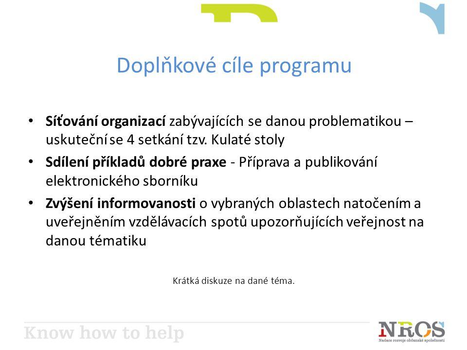 Doplňkové cíle programu Síťování organizací zabývajících se danou problematikou – uskuteční se 4 setkání tzv.