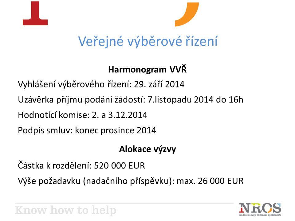 Veřejné výběrové řízení Harmonogram VVŘ Vyhlášení výběrového řízení: 29. září 2014 Uzávěrka příjmu podání žádostí: 7.listopadu 2014 do 16h Hodnotící k