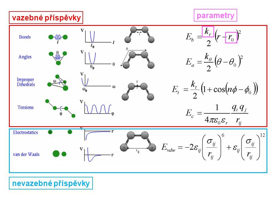 silové pole (force field) – funkční tvar příspěvků i sada parametrů pro jednotlivé příspěvky