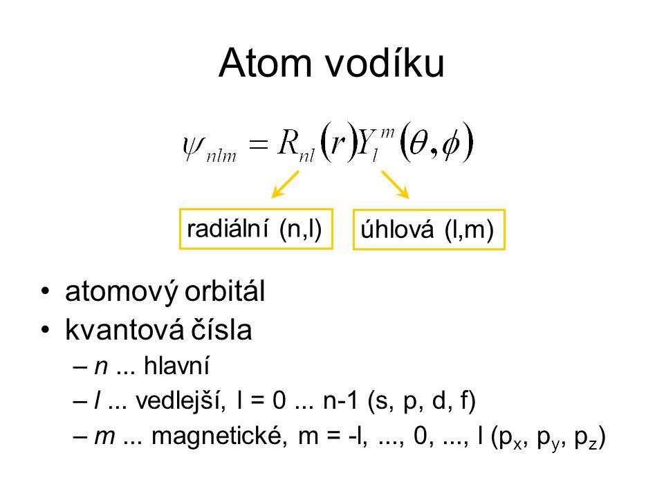 Atom vodíku atomový orbitál kvantová čísla –n... hlavní –l... vedlejší, l = 0... n-1 (s, p, d, f) –m... magnetické, m = -l,..., 0,..., l (p x, p y, p