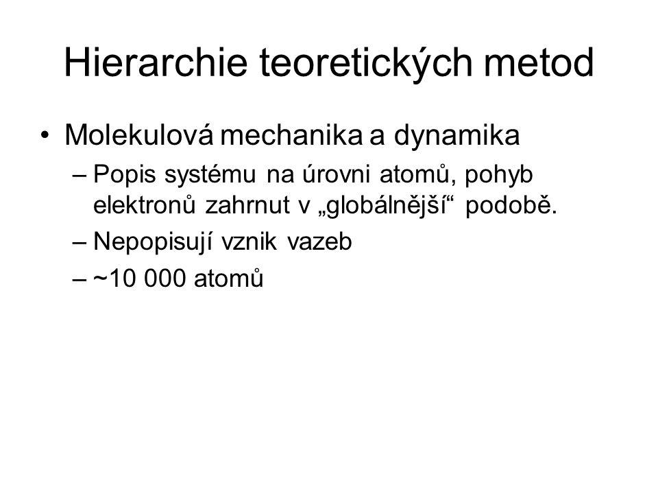 """Hierarchie teoretických metod Molekulová mechanika a dynamika –Popis systému na úrovni atomů, pohyb elektronů zahrnut v """"globálnější"""" podobě. –Nepopis"""