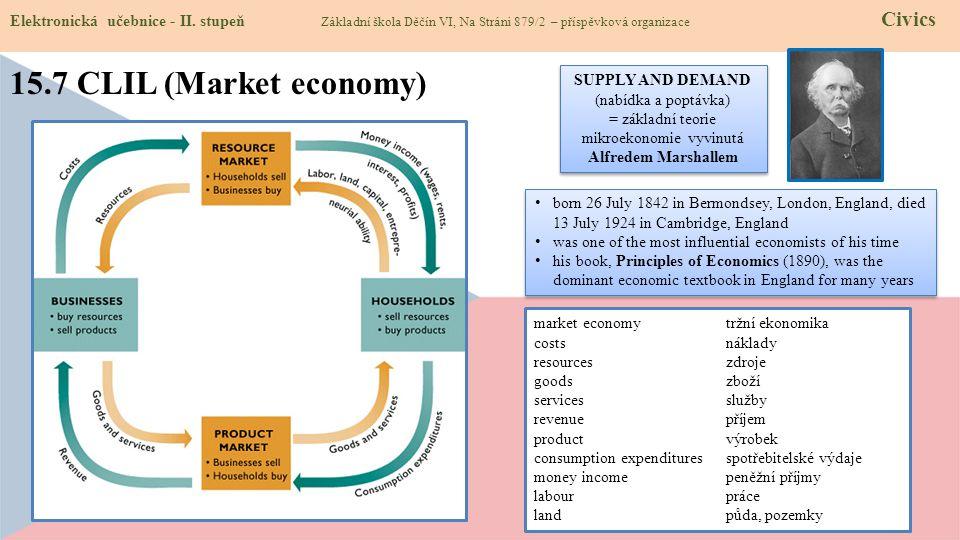 15.7 CLIL (Market economy) Elektronická učebnice - II. stupeň Základní škola Děčín VI, Na Stráni 879/2 – příspěvková organizace Civics market economyt