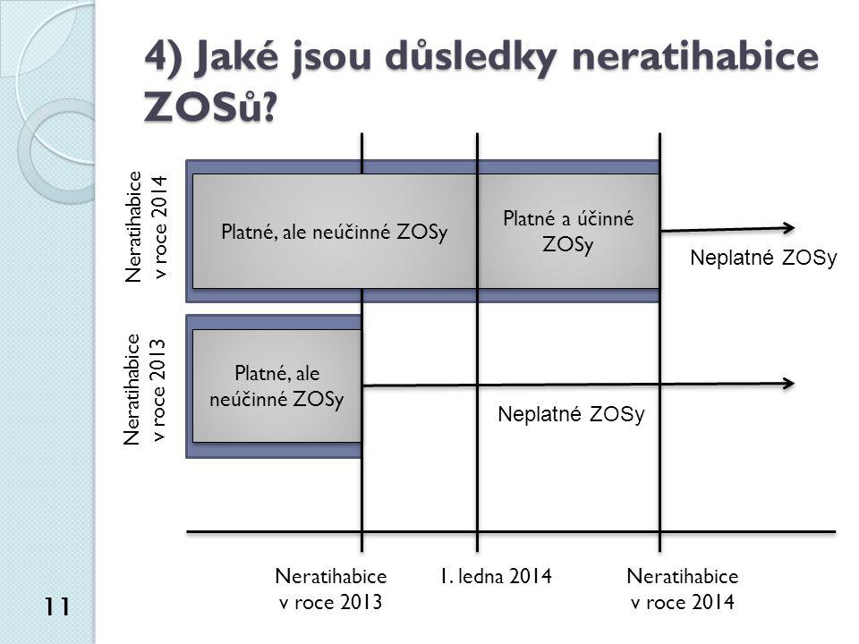 4) Jaké jsou důsledky neratihabice ZOSů. 1.