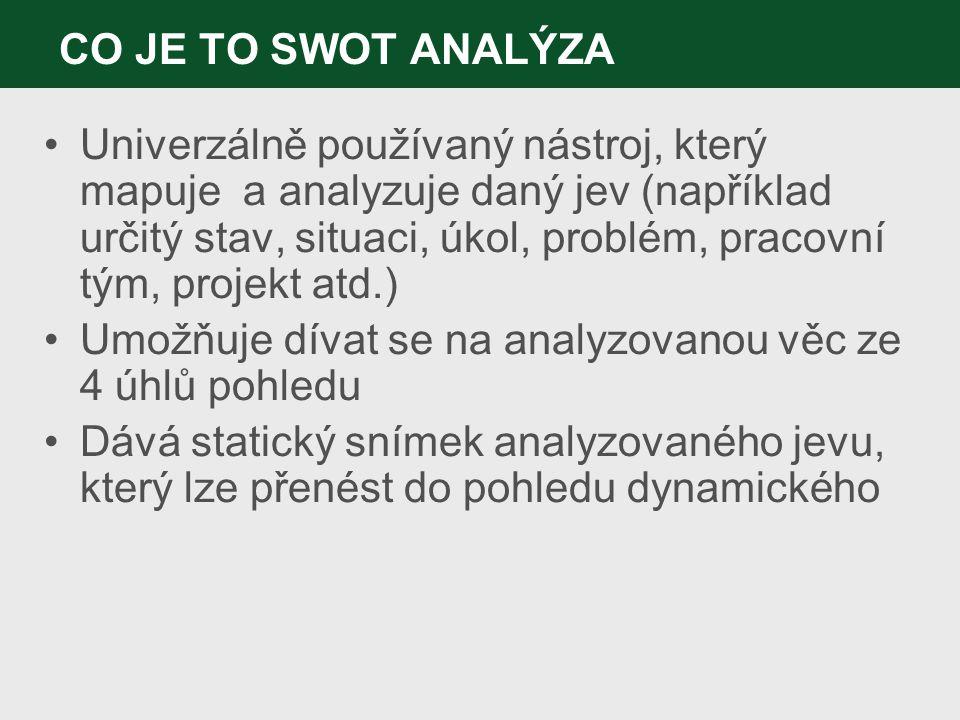 Definice Matice SWOT představuje koncepční rámec pro systematickou analýzu, který usnadňuje porovnání vnějších hrozeb a příležitostí s vnitřními silnými a slabými stránkami organizace, týmu či projektu.
