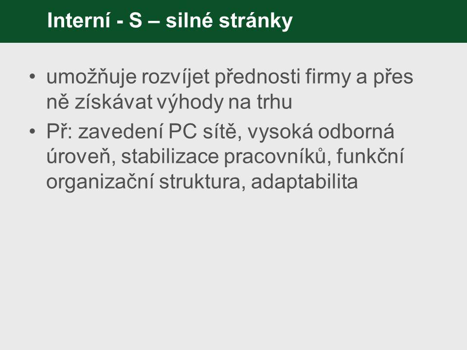 ------ SWOT analýza firmy Svijany Intern í analýza S: Siln é str á nkyW: Slab é str á nky Extern í analýza O: Př í ležitosti T: Hrozby ------
