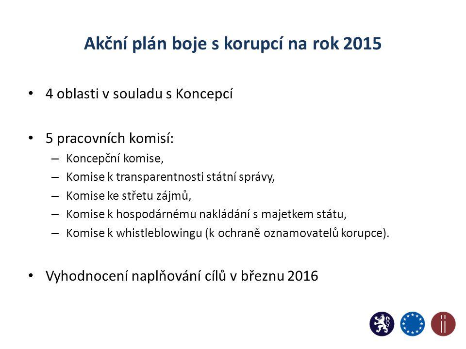 Akční plán boje s korupcí na rok 2015 4 oblasti v souladu s Koncepcí 5 pracovních komisí: – Koncepční komise, – Komise k transparentnosti státní správ
