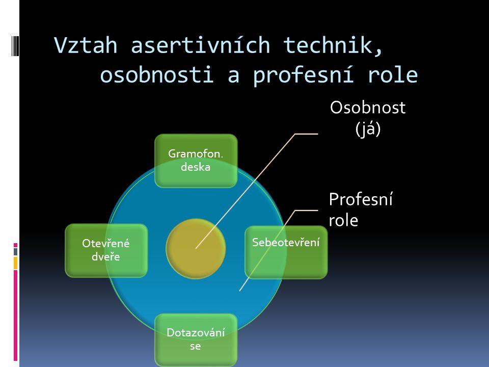 Vztah asertivních technik, osobnosti a profesní role Osobnost (já) Profesní role Gramofon.