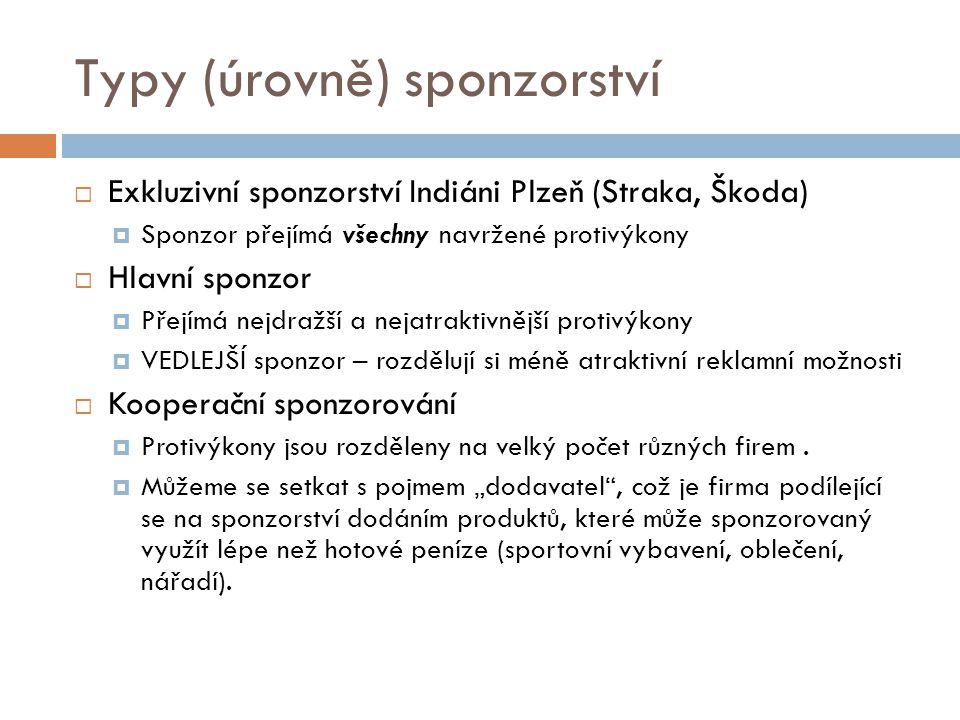 Typy (úrovně) sponzorství  Exkluzivní sponzorství Indiáni Plzeň (Straka, Škoda)  Sponzor přejímá všechny navržené protivýkony  Hlavní sponzor  Pře