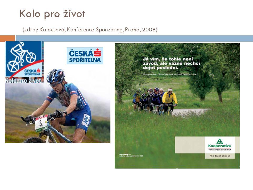 Kolo pro život (zdroj: Kalousová, Konference Sponzoring, Praha, 2008)