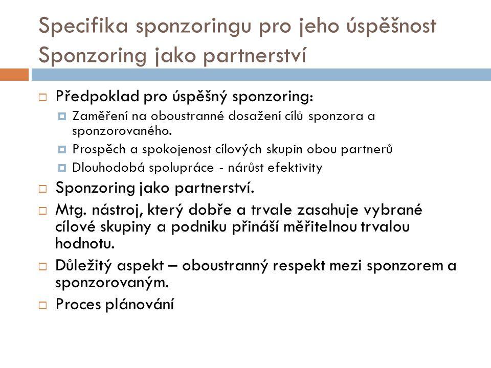 Specifika sponzoringu pro jeho úspěšnost Sponzoring jako partnerství  Předpoklad pro úspěšný sponzoring:  Zaměření na oboustranné dosažení cílů spon